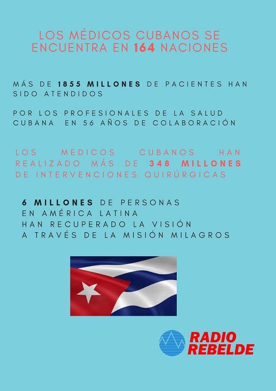 Médicos cubanos: más que cifras…son humanidad