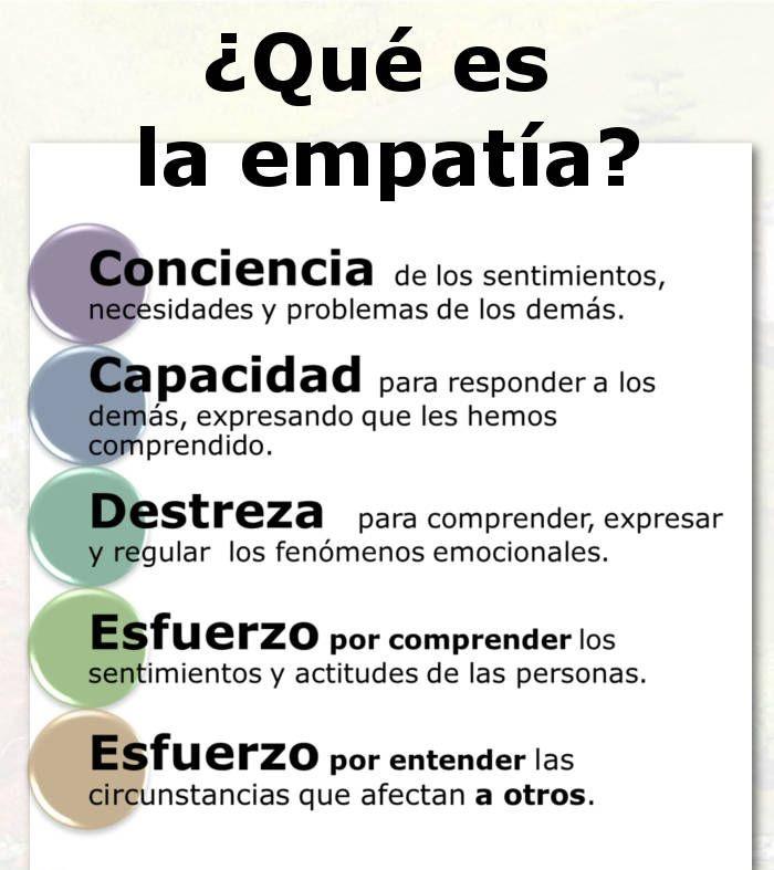 Te conviene ser más empático