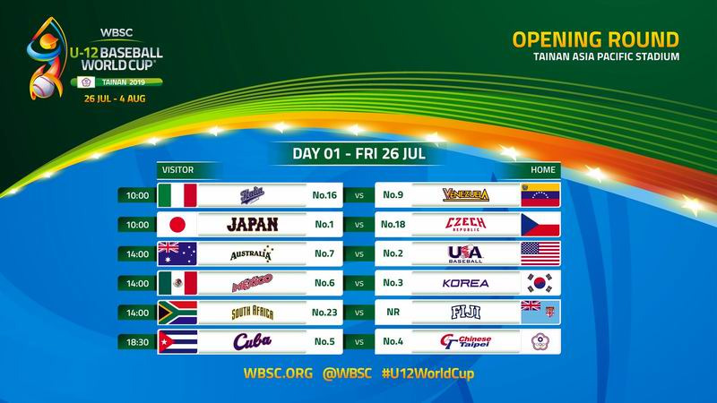 Anuncian calendario de la Copa Mundial sub 12 de béisbol