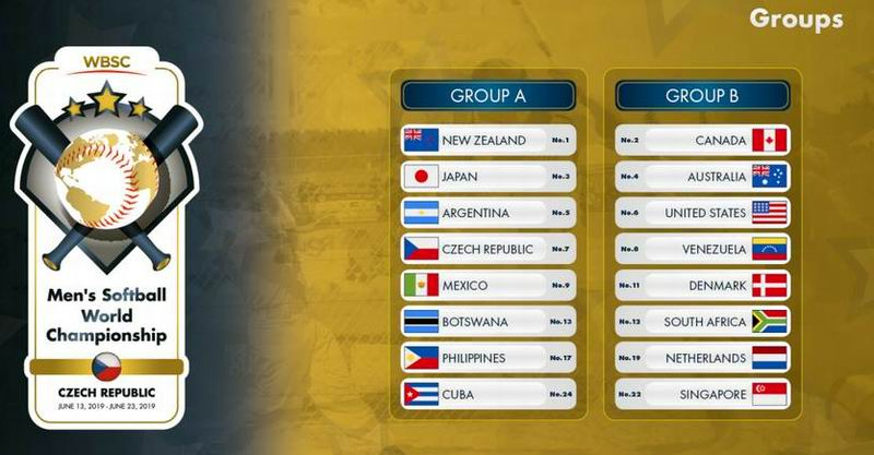 Estará Cuba en el grupo A del Mundial de softbol
