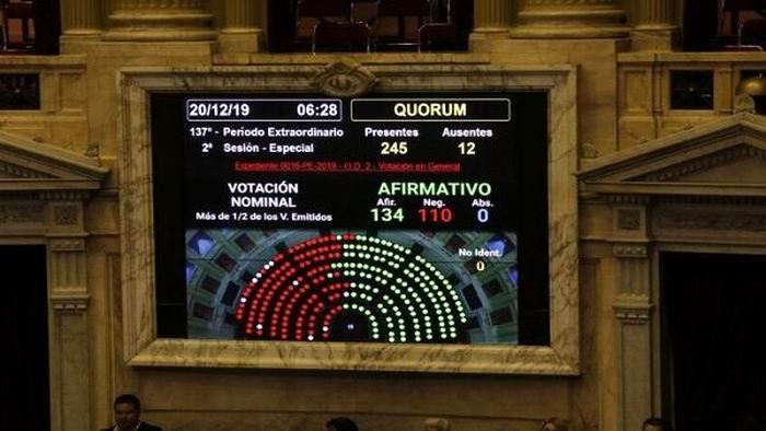 Aprueba el Senado argentino por unanimidad la Ley de Emergencia