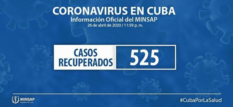 Recuperados en Cuba