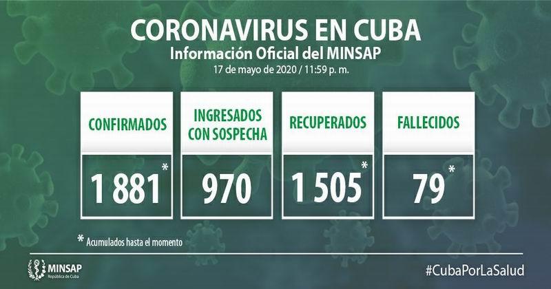🎬 Confirman en Cuba 9 nuevos casos positivos a la Covid-19