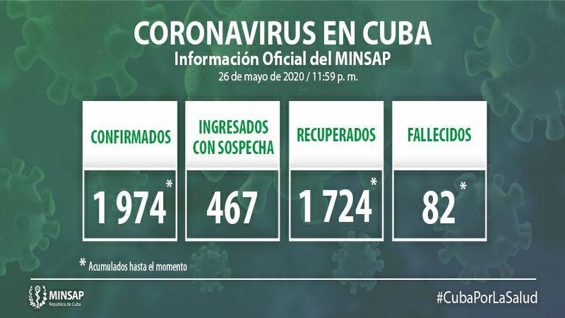 🎬 Cuba confirma 11 nuevos casos positivos a la Covid-19