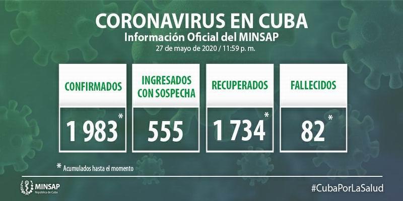 🎬 Cuba reporta 9 nuevos casos positivos a la Covid-19