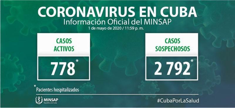 Confirman en Cuba 74 nuevos casos de COVID-19