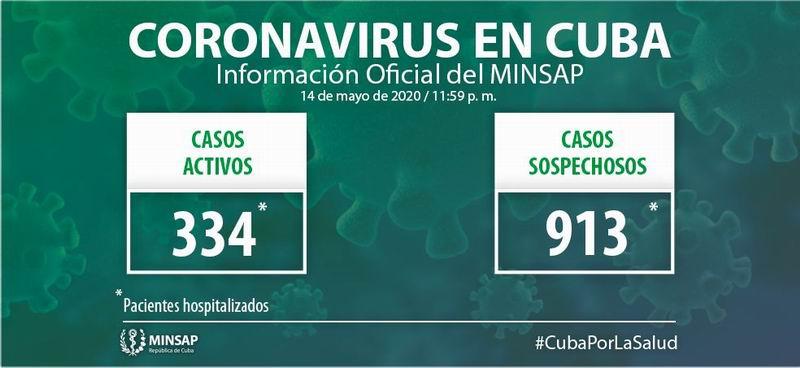 Confirman en Cuba 10 nuevos casos positivos a la Covid-19