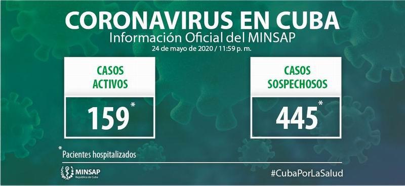 Confirma Cuba 6 nuevos casos positivos a la Covid-19