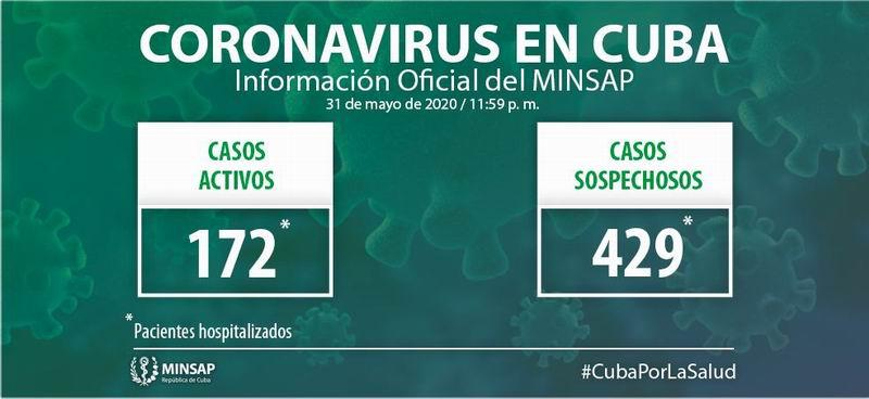 Cuba reporta 38 nuevos casos positivos a la Covid-19