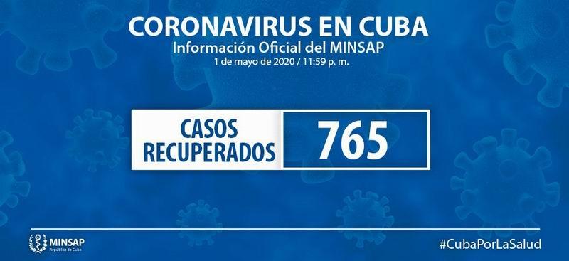 Recuperados Cuba covid-19