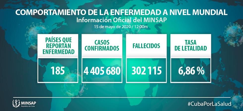 🎬 Confirman en Cuba 22 nuevos casos positivos a la Covid-19