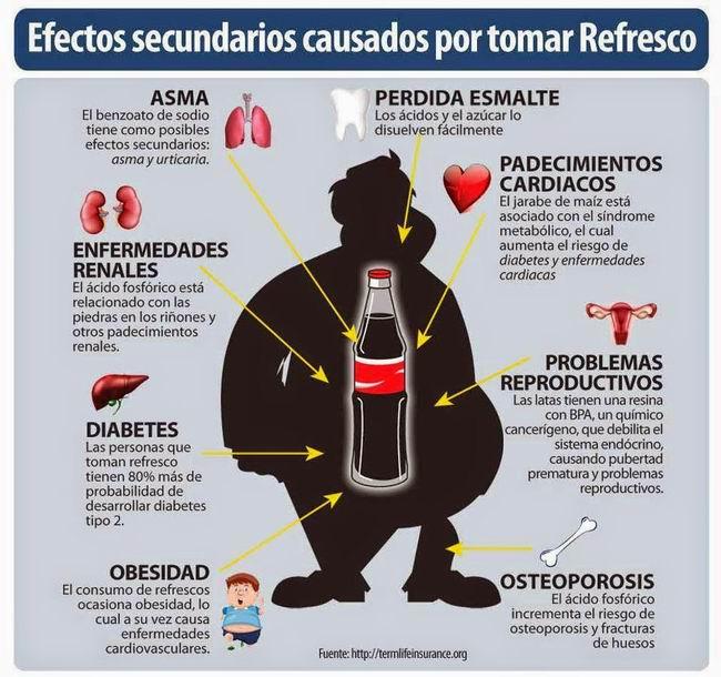 El refresco de Cola puede causar sobrepeso, diabetes y cálculos renales