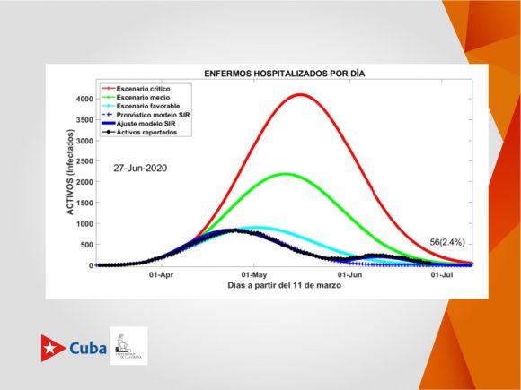 Cuba avanza en la búsqueda de una vacuna propia contra la COVID-19