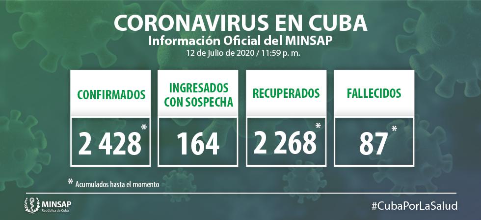 Confirman 2 nuevos casos positivos a la Covid-19 en Cuba