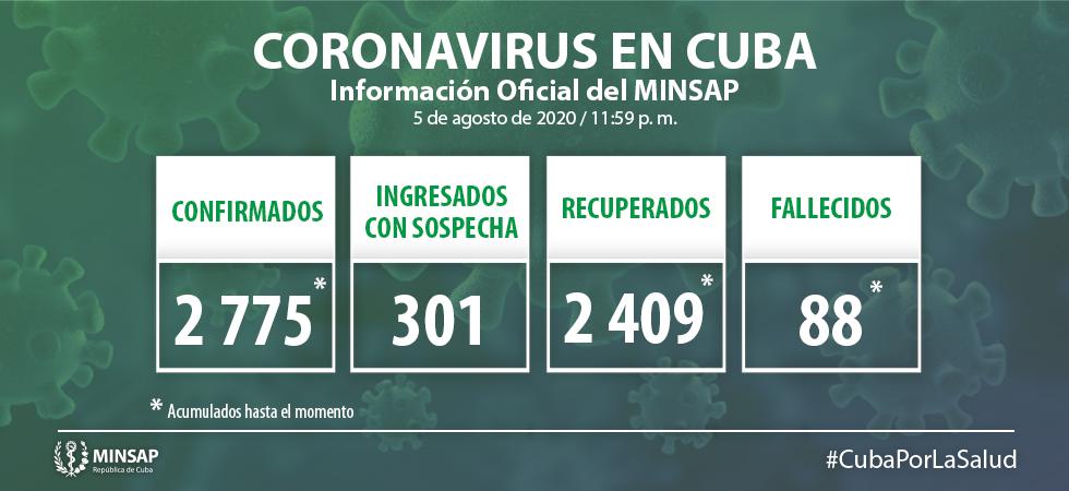 Confirma Cuba 49 nuevos casos positivos a la Covid-19