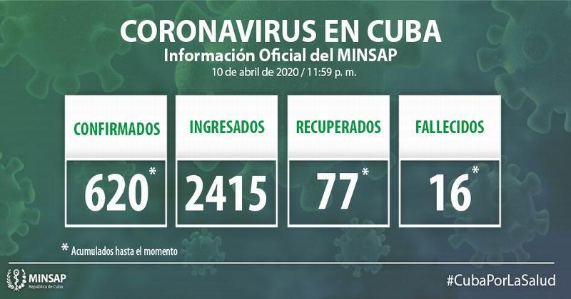 Camagüey suma tres nuevos casos de la Covid-19 (+ Video)