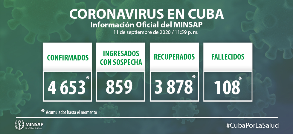 Cuba: More than 8,000 Covid-19 tests and 60 cases
