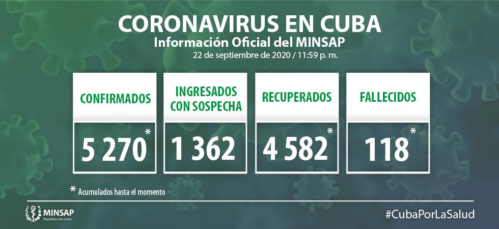 Reportan 48 nuevos casos positivos a la COVID-19 en Cuba