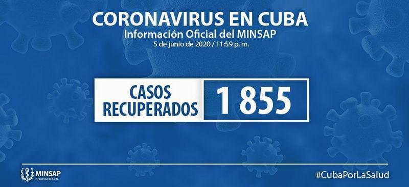 Cuba reporta 40 nuevos casos positivos a la Covid-19