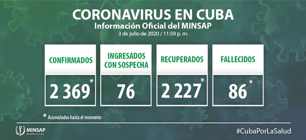 Cuba suma 8 nuevos casos positivos a la Covid-19 (+Video)
