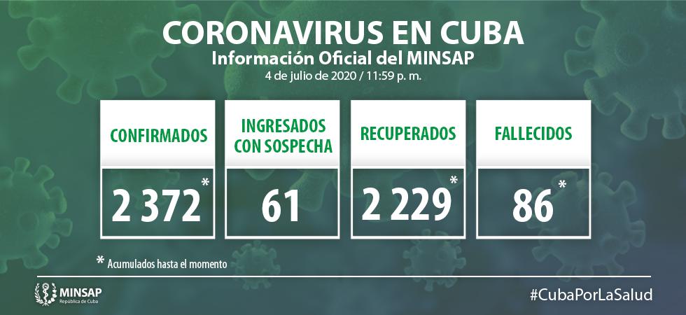Reporta Cuba 3 nuevos casos positivos a la Covid-19 en el país