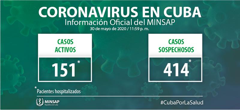 Cuba suma 20 nuevos casos positivos a la Covid-19