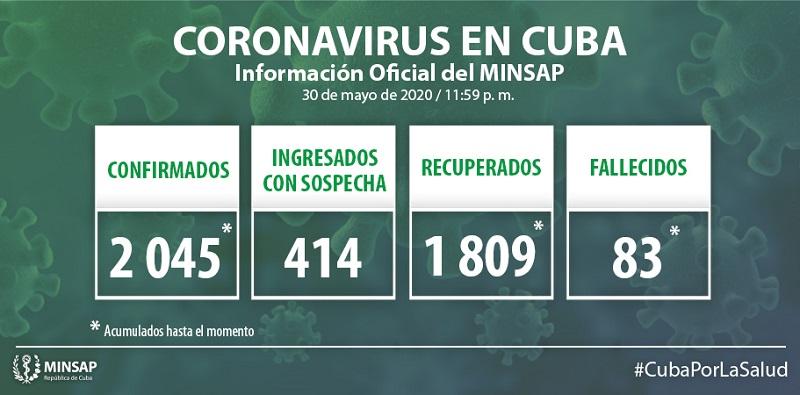 🎬 Cuba suma 20 nuevos casos positivos a la Covid-19