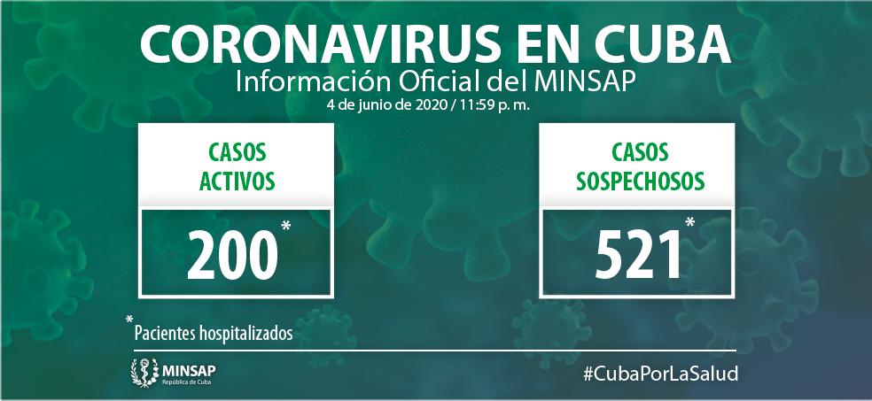 Cuba confirma 14 nuevos casos positivos a la Covid-19