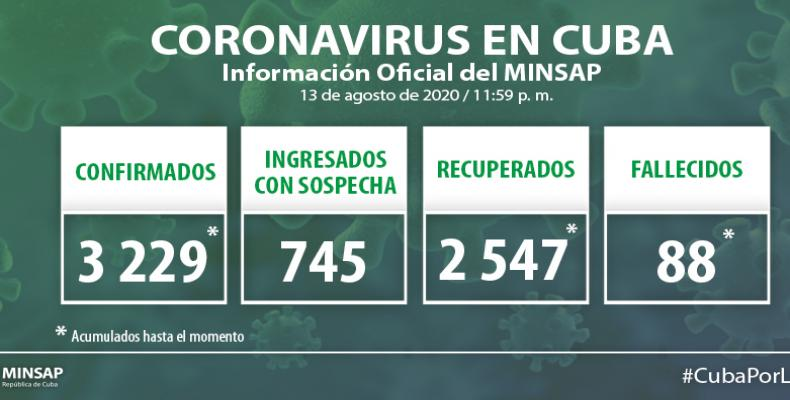 Cuba reports 56 new cases of COVID-19 over the past 24 hours