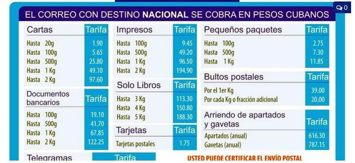 Correos de Cuba anuncia nuevas tarifas de servicios postales y telegráficos