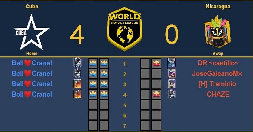 esports: Cuba debuta con victoria en World Royale League