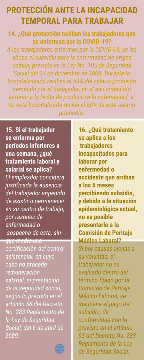Conozca cada detalle del tratamiento laboral, salarial y de seguridad social que se adopta por la Covid-19
