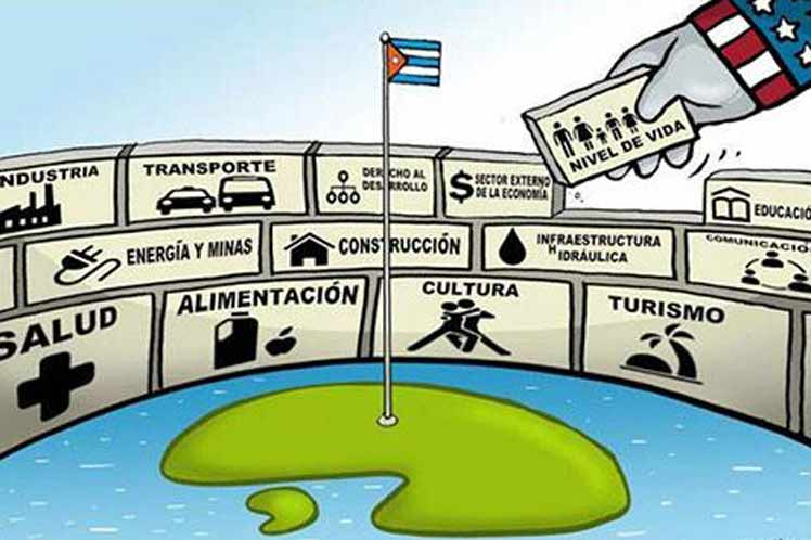 Cuba, la pandemia y el desarrollo de una nación