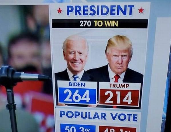 Encabeza Joe Biden comicios presidenciales en EEUU, según las proyecciones de la agencia AP