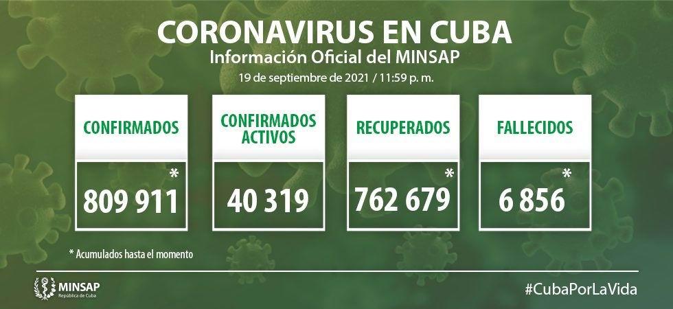 Reporta Cuba 8 544 nuevos casos de Covid-19 y 60 fallecidos (+Video)