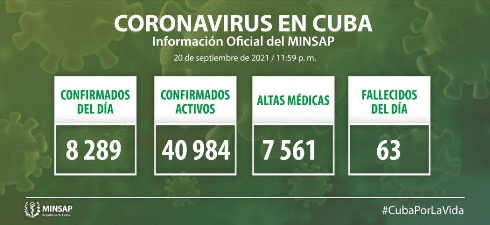 Cuba diagnostica 8 289 nuevos casos de COVID-19 y 63 fallecidos (+Video)