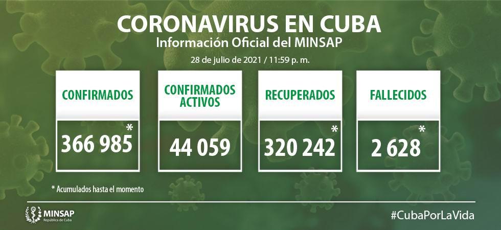 Cuba suma 8 607 nuevos casos de COVID-19 y 68 fallecidos