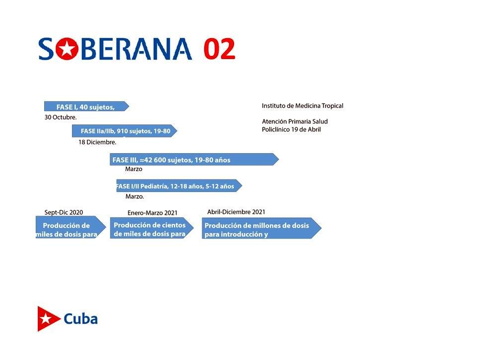 Tras la ruta de Soberana 01 y Soberana 02