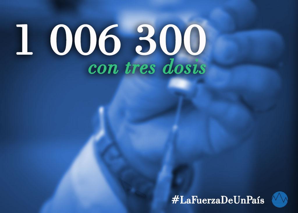 Cuba arriba al millón de personas vacunadas con tres dosis de los candidatos vacunales anti-COVID-19
