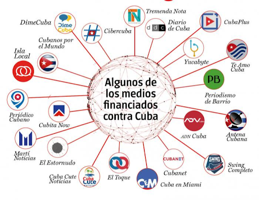 Chapeando Bajito: Continúan las noticias falsas sobre Cuba (+ Podcast)