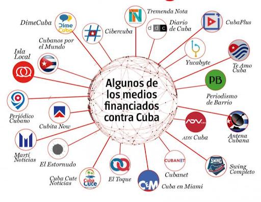 Chapeando Bajito: La más reciente campaña en Redes Sociales contra Cuba (+Podcast)