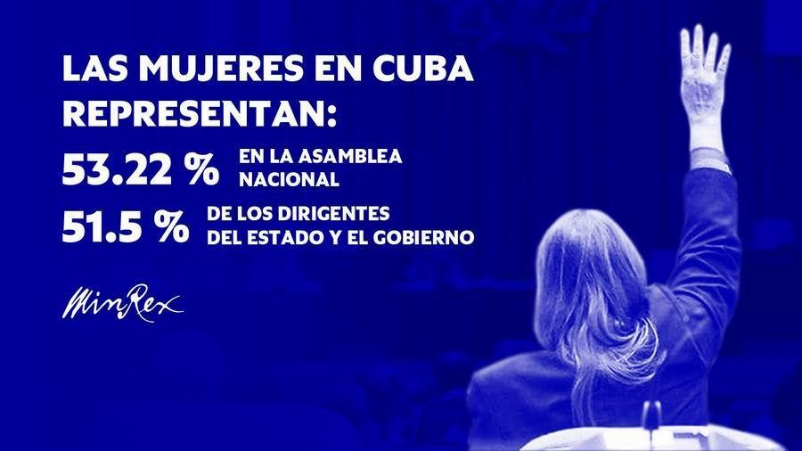 Resalta canciller cubano participación de mujeres en la vida política del país