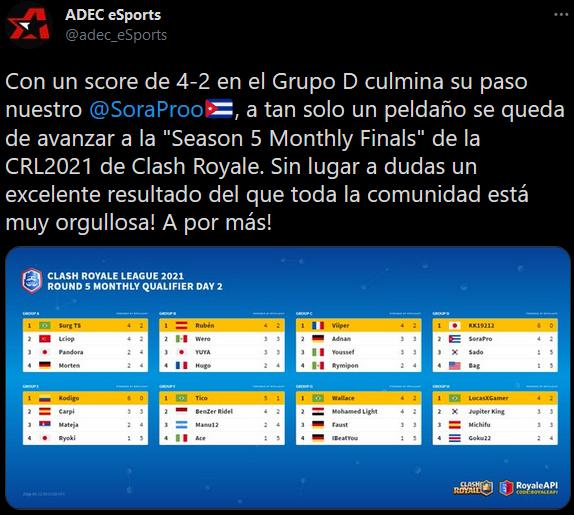 "esports: ""SoraPro"" terminó entre los 16 mejores del mundo"