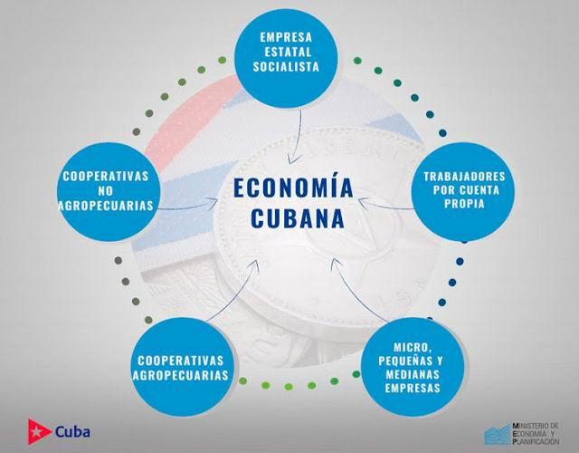 Cuba trabaja en integración de actores económicos