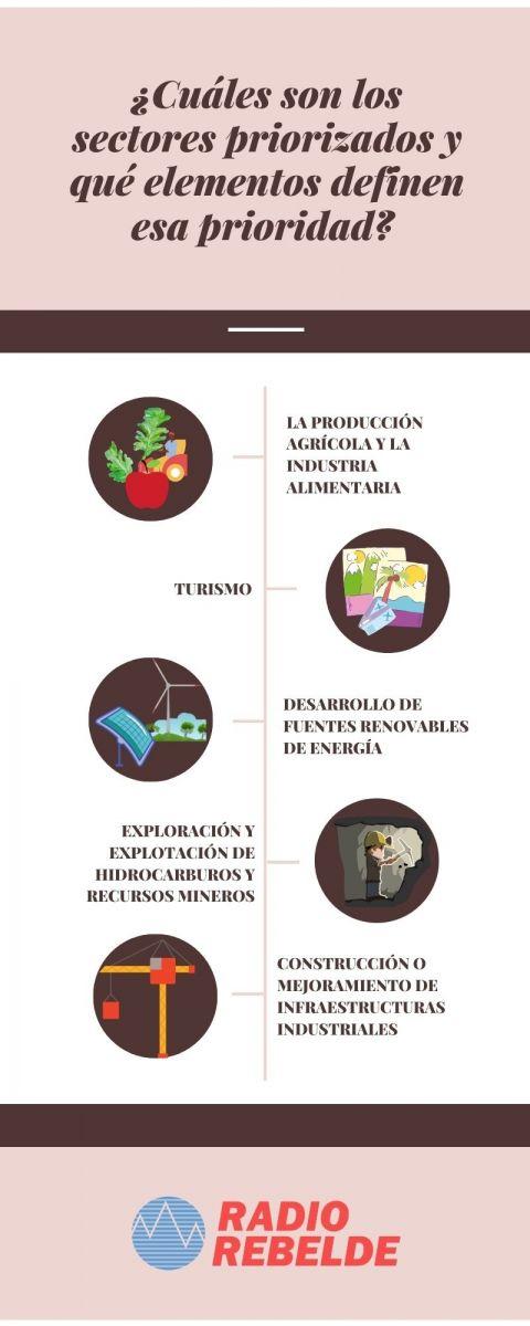 Retos y desafíos de la inversión extranjera en Cuba