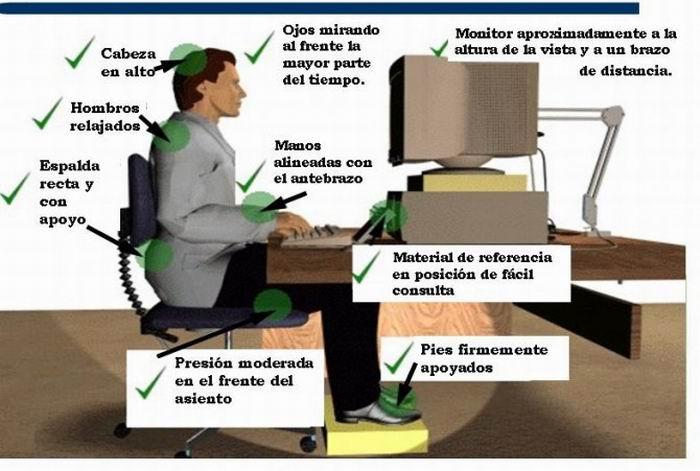 Ergonomía en el uso de computadoras