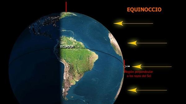 Confirman ocurrencia hoy de equinoccio de otoño