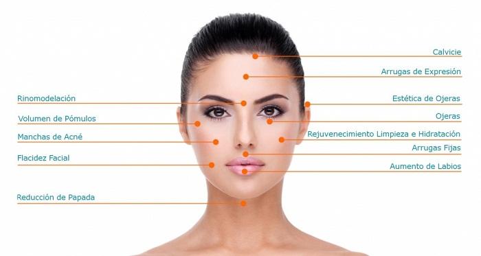 Por la belleza y la salud: debates sobre Estética, Cosmetología y Medicina Estética