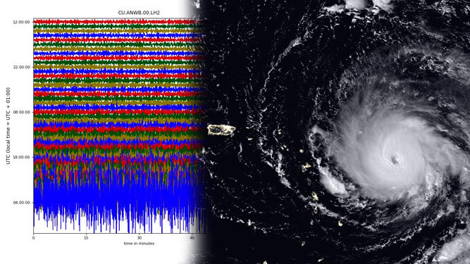 El poderoso huracán Irma golpea República Dominicana