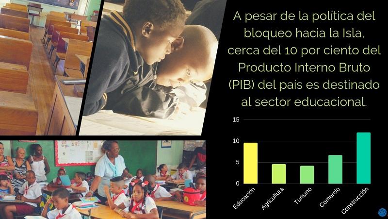La educación cubana tampoco escapa al Bloqueo